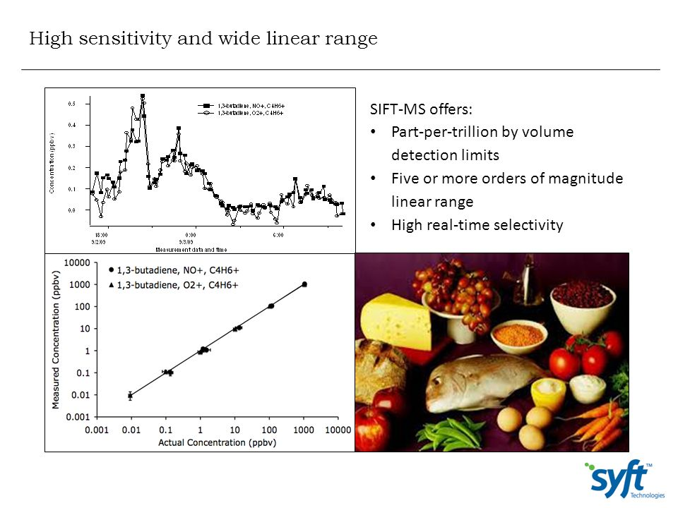 High sensitivity and wide linear range