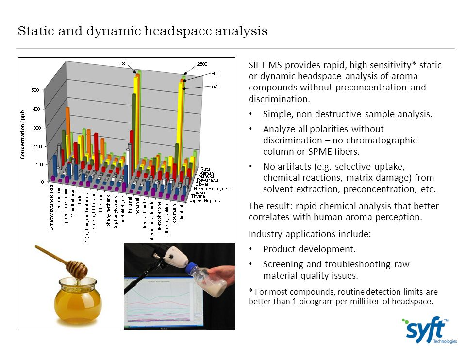 Static and dynamic headspace analysis