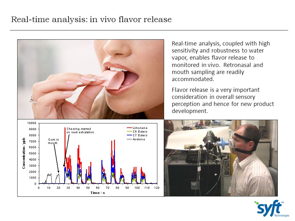 Real-time analysis: in vivo flavor release