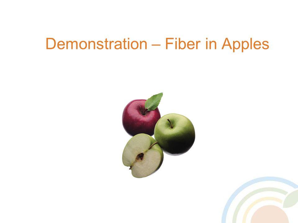 Demonstration – Fiber in Apples