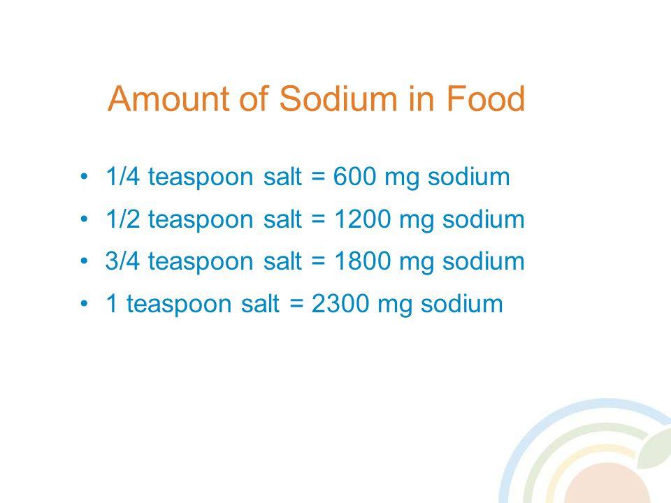 Amount of Sodium in Food