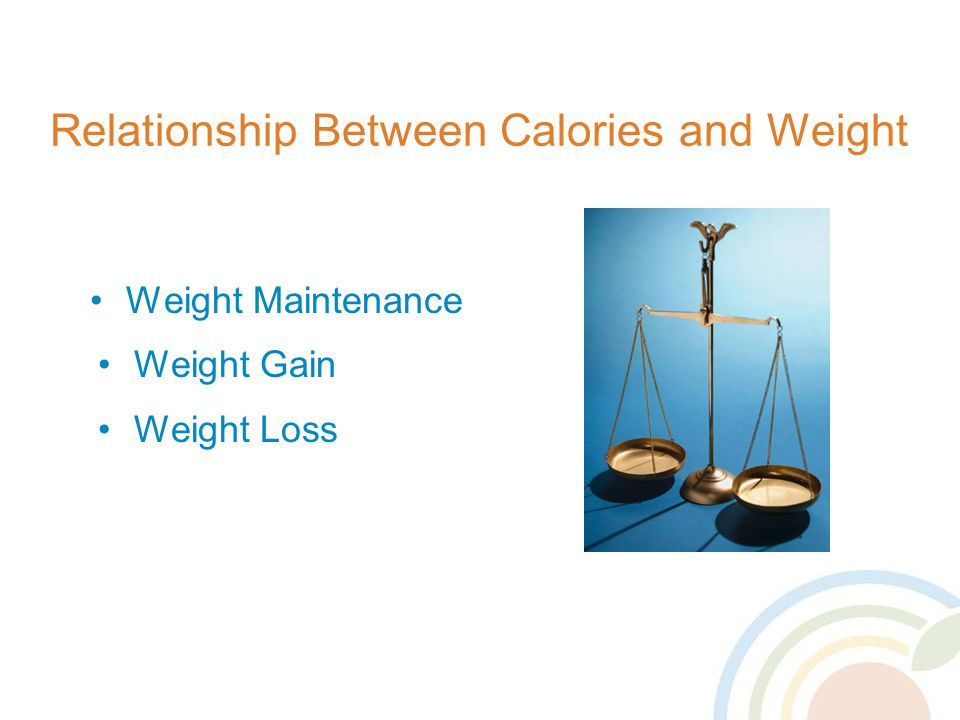 Relationship Between Calories and Weight