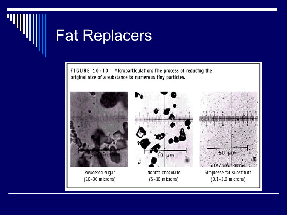Fat Replacers