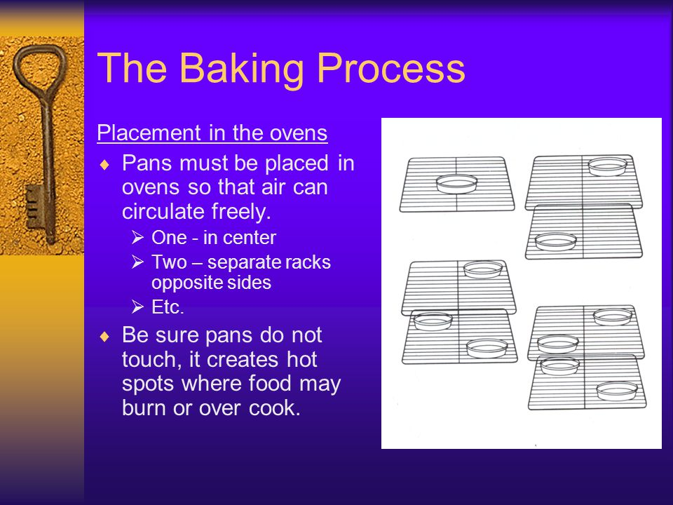 The Baking Process Placement in the ovens