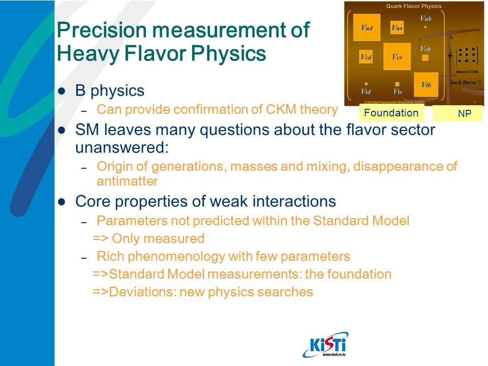 Precision measurement of Heavy Flavor Physics