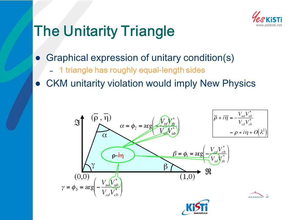 The Unitarity Triangle