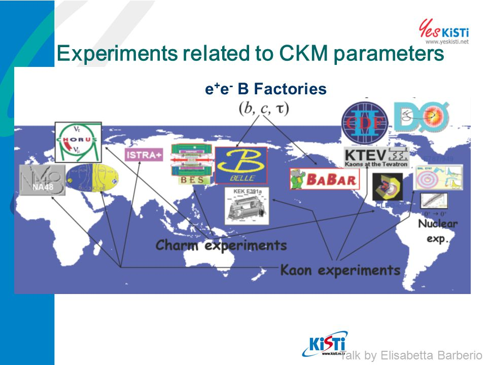 Experiments related to CKM parameters