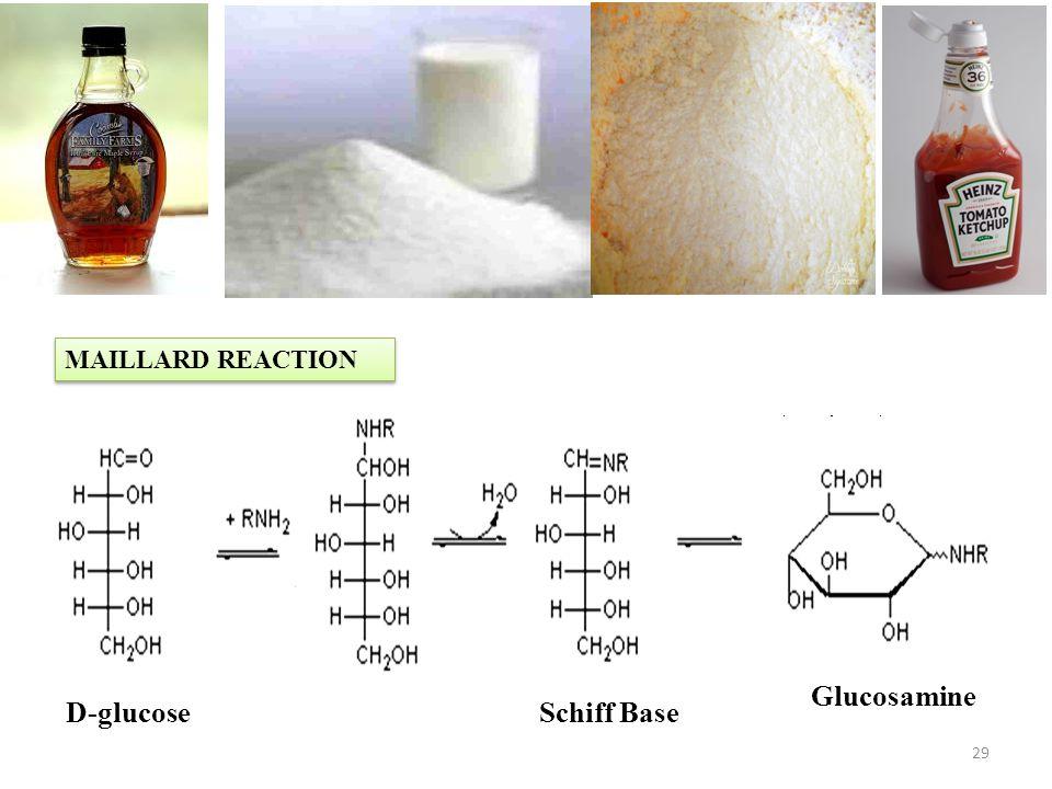MAILLARD REACTION Glucosamine D-glucose Schiff Base