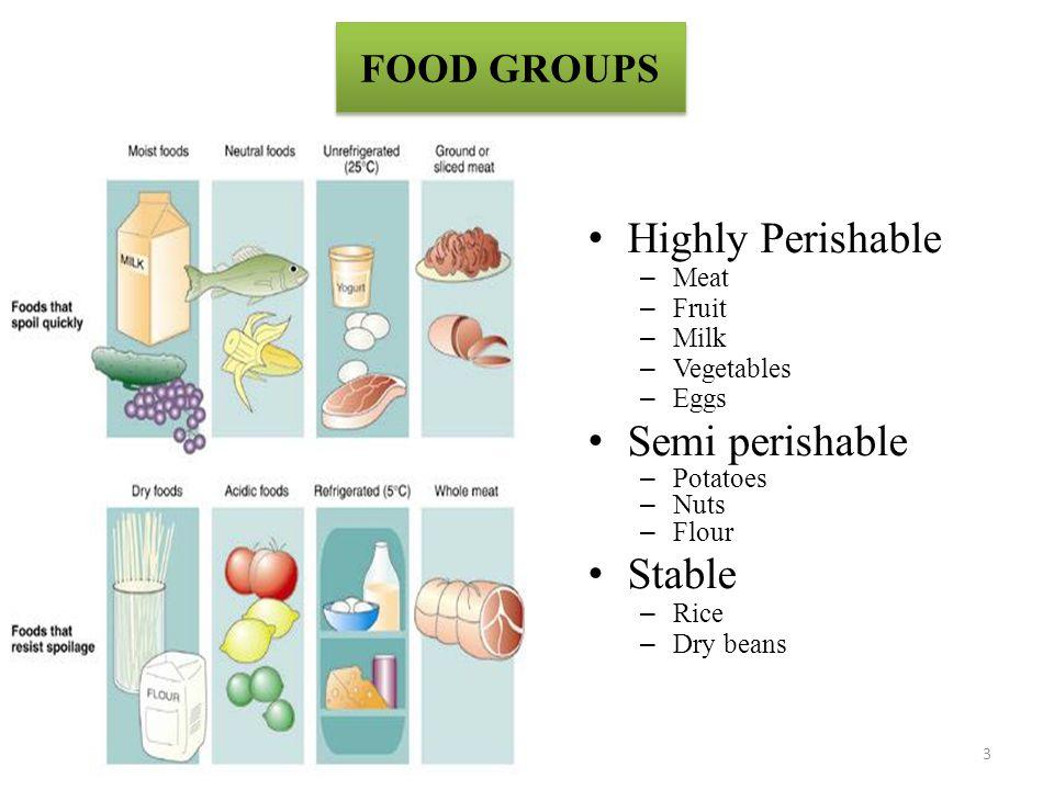 Highly Perishable Semi perishable Stable FOOD GROUPS Meat Fruit Milk