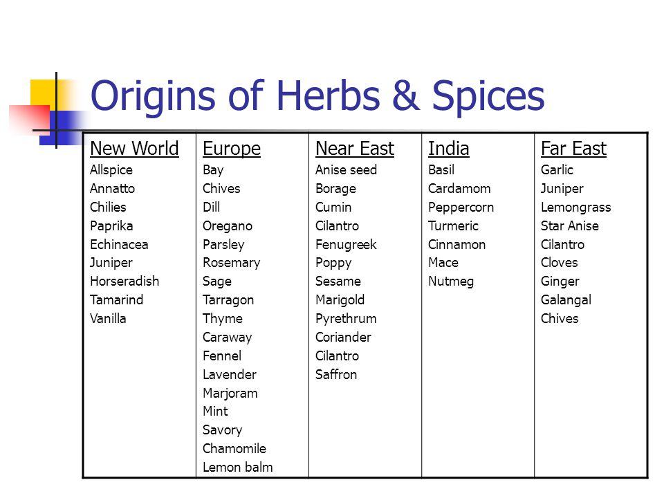 Origins of Herbs & Spices