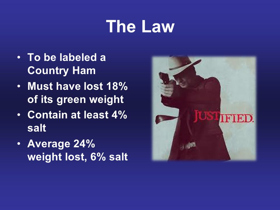 The Law To be labeled a Country Ham