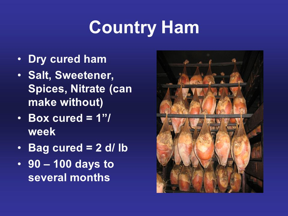Country Ham Dry cured ham
