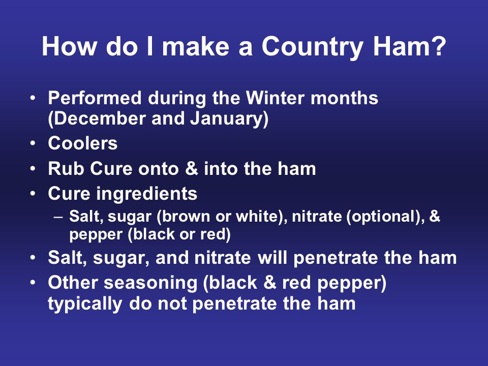 How do I make a Country Ham