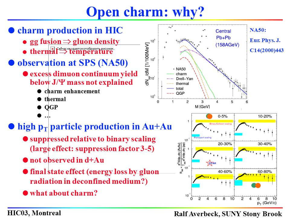 Open charm: why charm production in HIC observation at SPS (NA50)