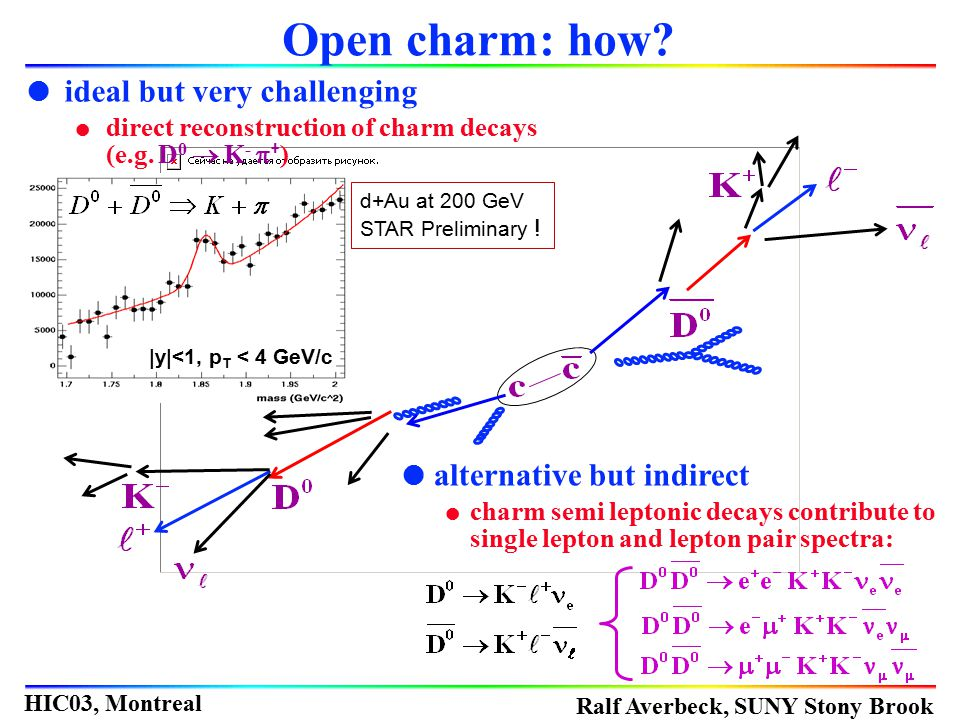 Open charm: how ideal but very challenging alternative but indirect