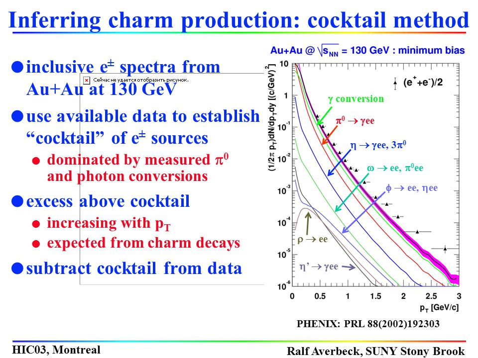 Inferring charm production: cocktail method