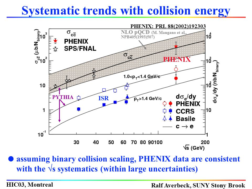 Systematic trends with collision energy
