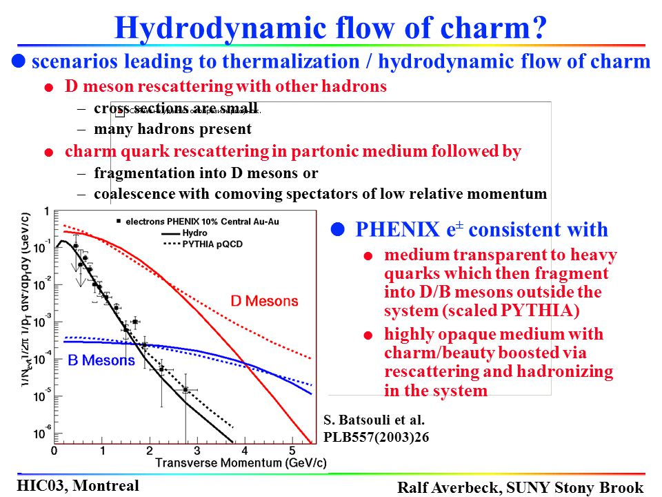 Hydrodynamic flow of charm