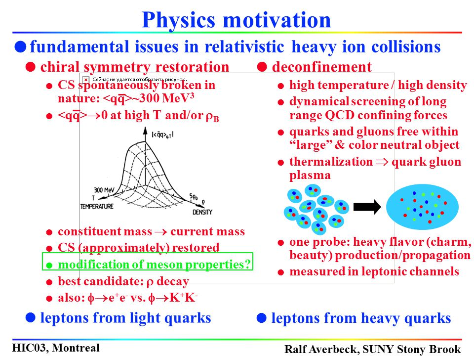 Physics motivation fundamental issues in relativistic heavy ion collisions. chiral symmetry restoration.