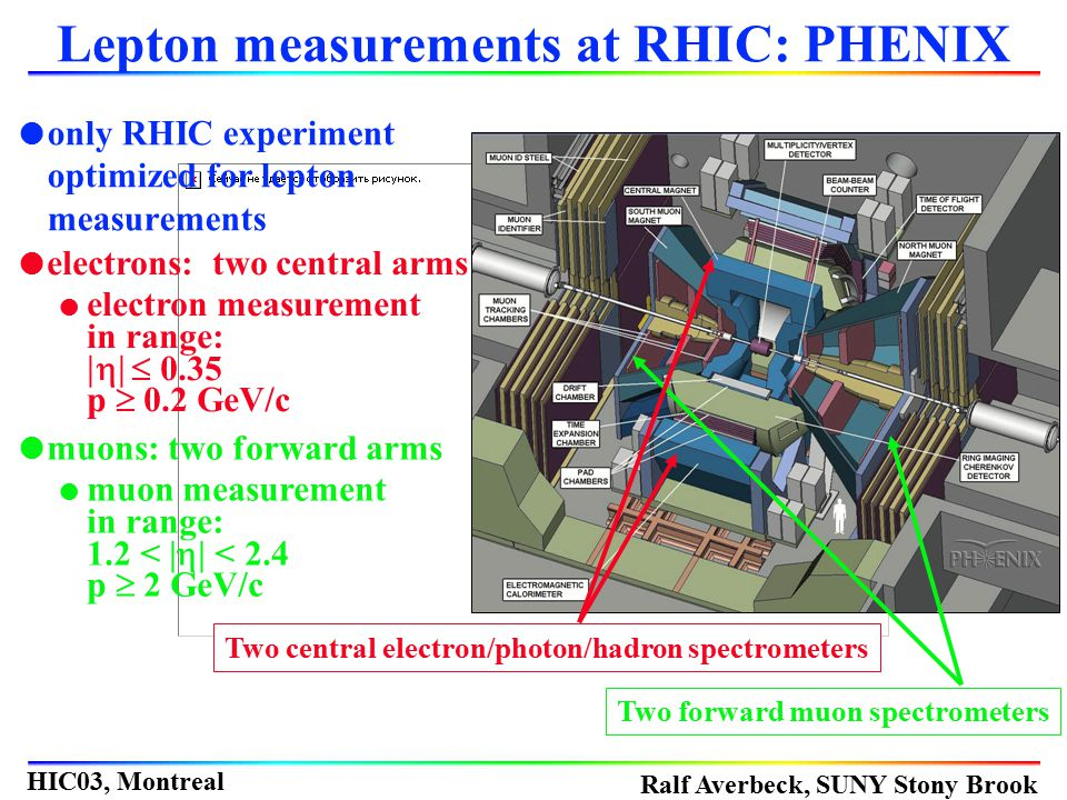 Lepton measurements at RHIC: PHENIX