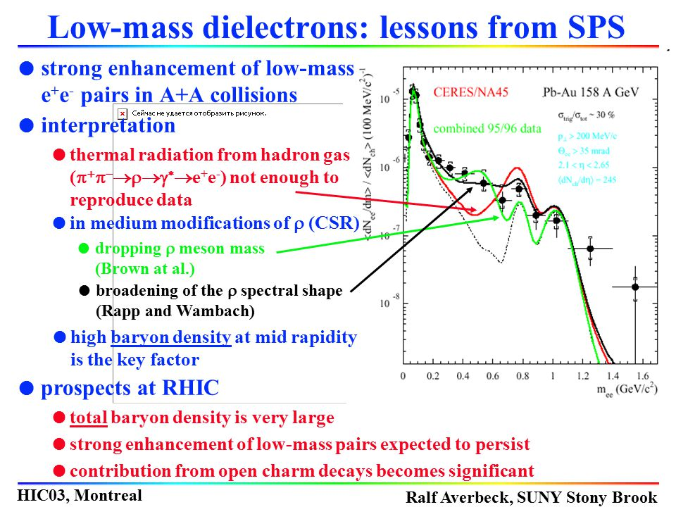 Low-mass dielectrons: lessons from SPS