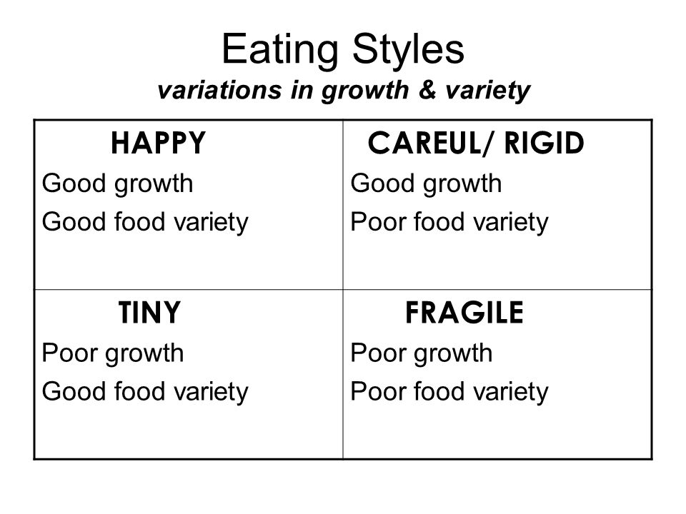 Eating Styles variations in growth & variety
