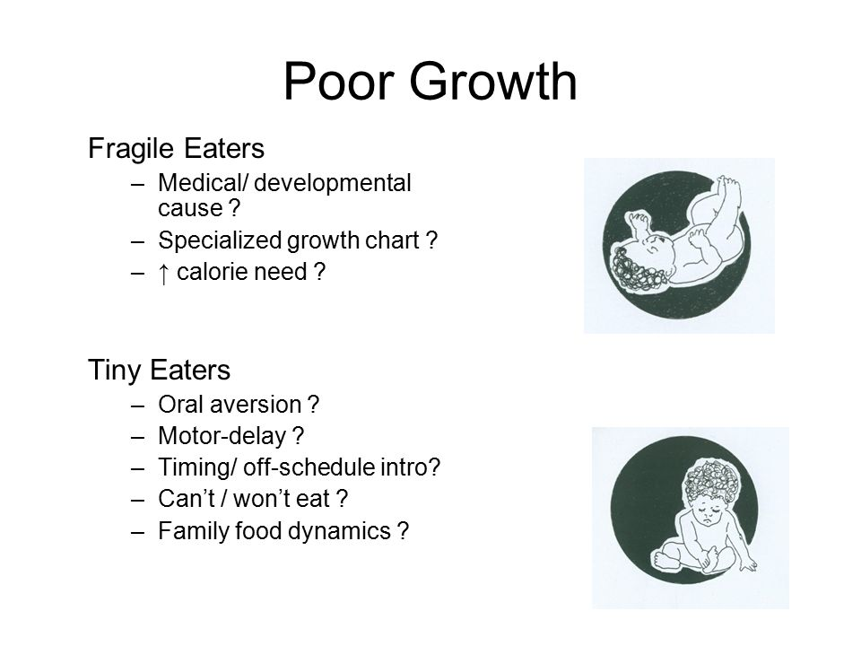 Poor Growth Fragile Eaters Tiny Eaters Medical/ developmental cause