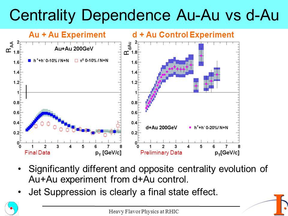 Centrality Dependence Au-Au vs d-Au