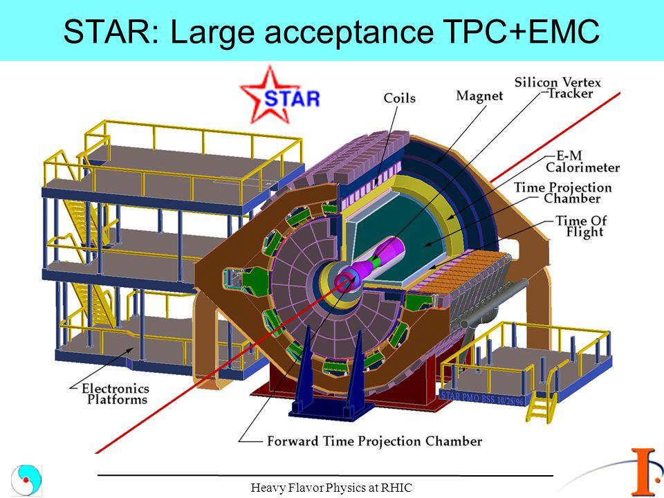 STAR: Large acceptance TPC+EMC