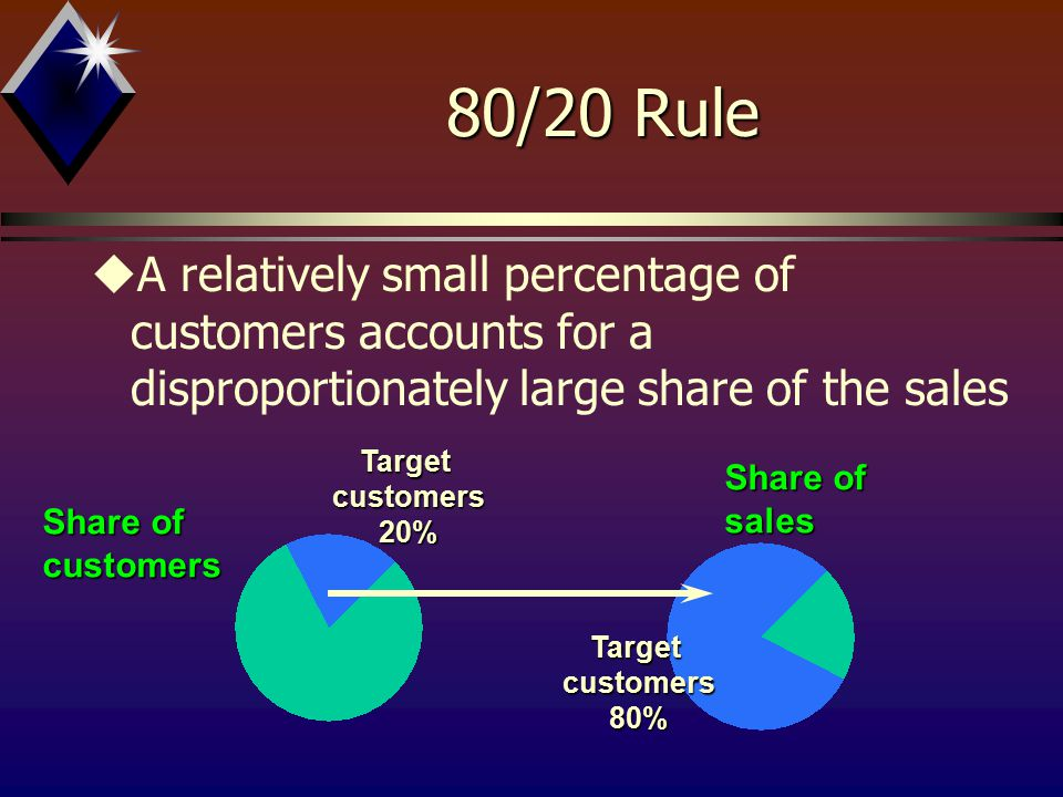 80/20 Rule A relatively small percentage of customers accounts for a disproportionately large share of the sales.