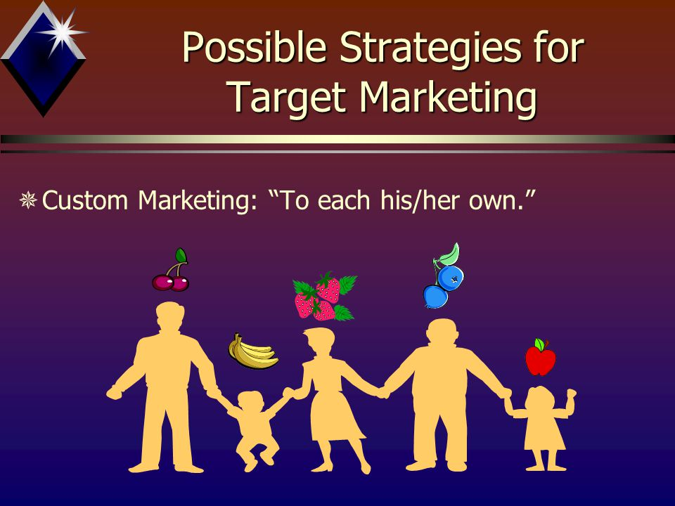 Possible Strategies for Target Marketing
