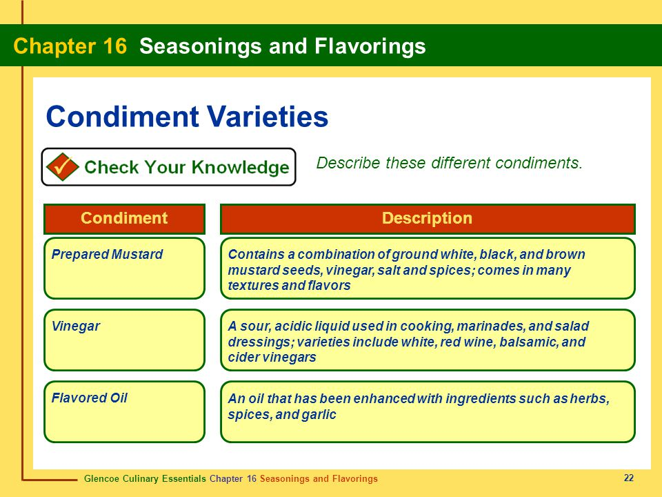 Condiment Varieties Describe these different condiments. Condiment