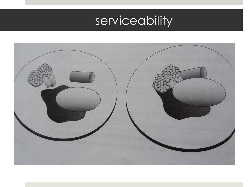 serviceability