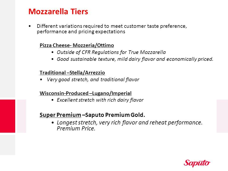 Mozzarella Tiers Super Premium –Saputo Premium Gold.