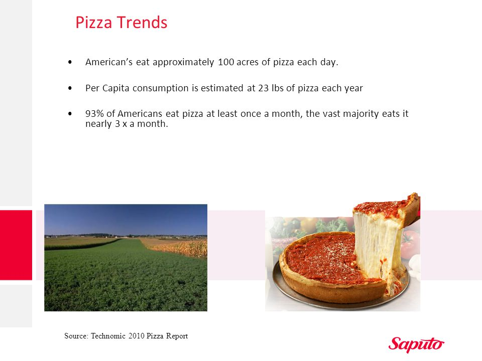 Pizza Trends American's eat approximately 100 acres of pizza each day.