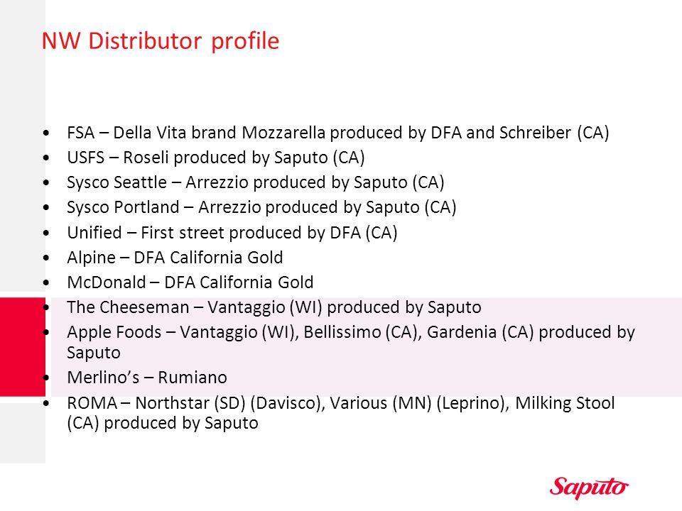 NW Distributor profile