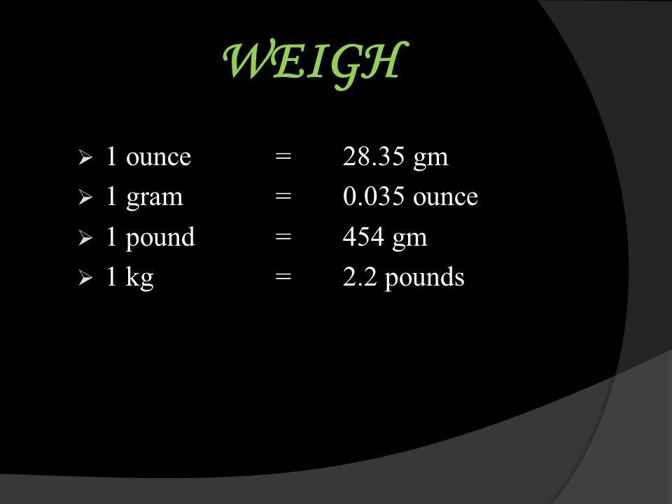 WEIGH 1 ounce = 28.35 gm 1 gram = 0.035 ounce 1 pound = 454 gm