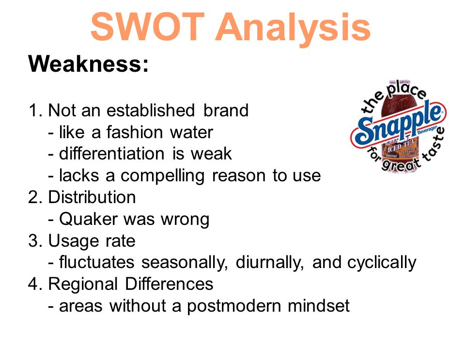 SWOT Analysis Weakness: 1. Not an established brand