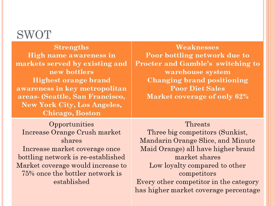SWOT Strengths. High name awareness in markets served by existing and new bottlers.