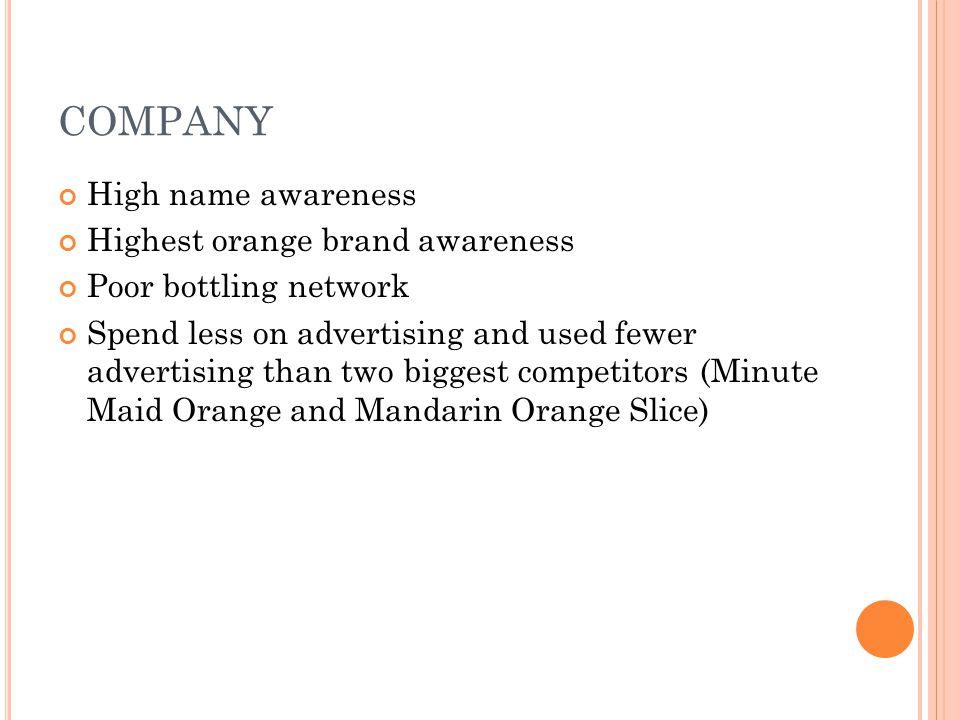 COMPANY High name awareness Highest orange brand awareness