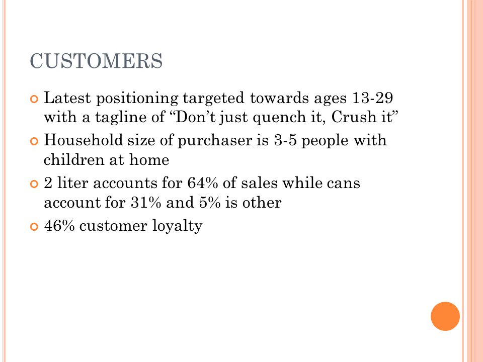 CUSTOMERS Latest positioning targeted towards ages 13-29 with a tagline of Don't just quench it, Crush it