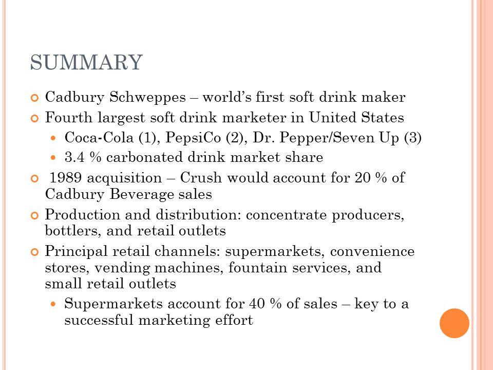 SUMMARY Cadbury Schweppes – world's first soft drink maker