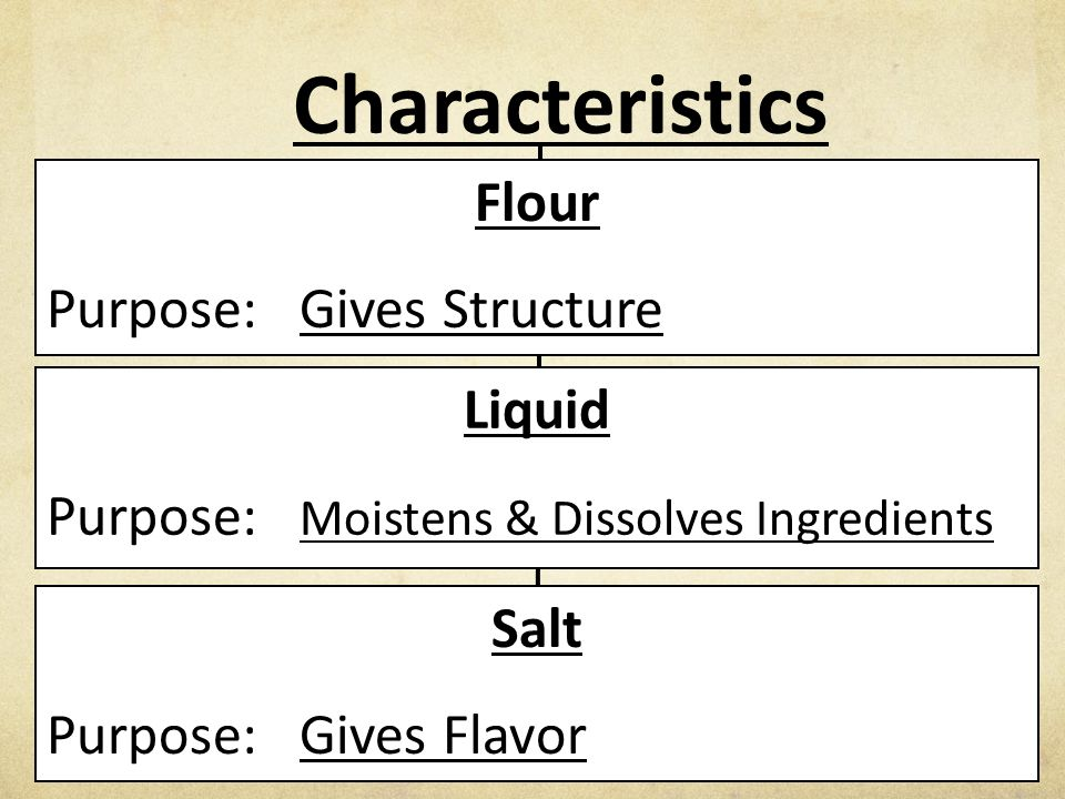 Characteristics Flour Purpose: Gives Structure Liquid