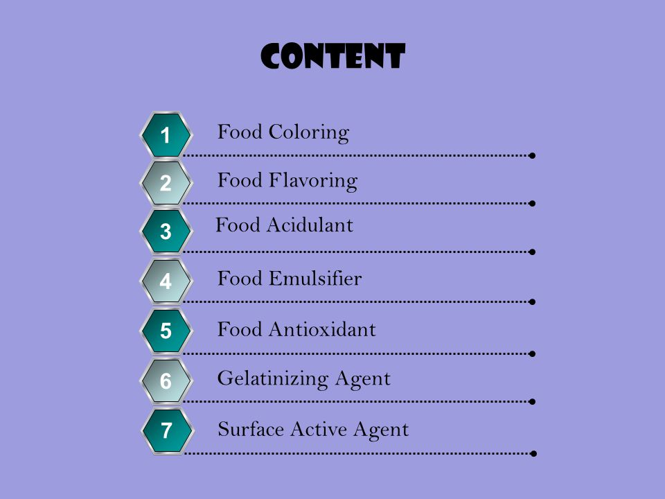 content Food Coloring 1 Food Flavoring 2 Food Acidulant 3