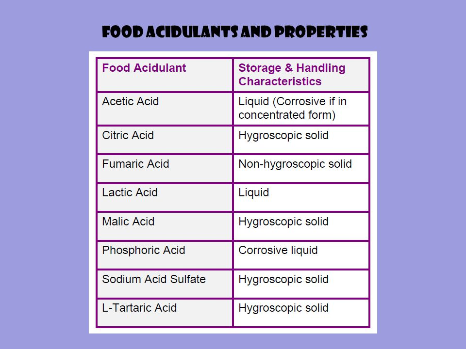 FOOD ACIDULANTS AND PROPERTIES
