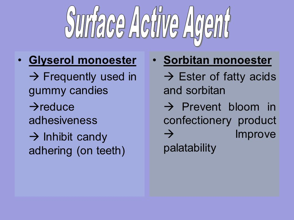 Surface Active Agent Glyserol monoester