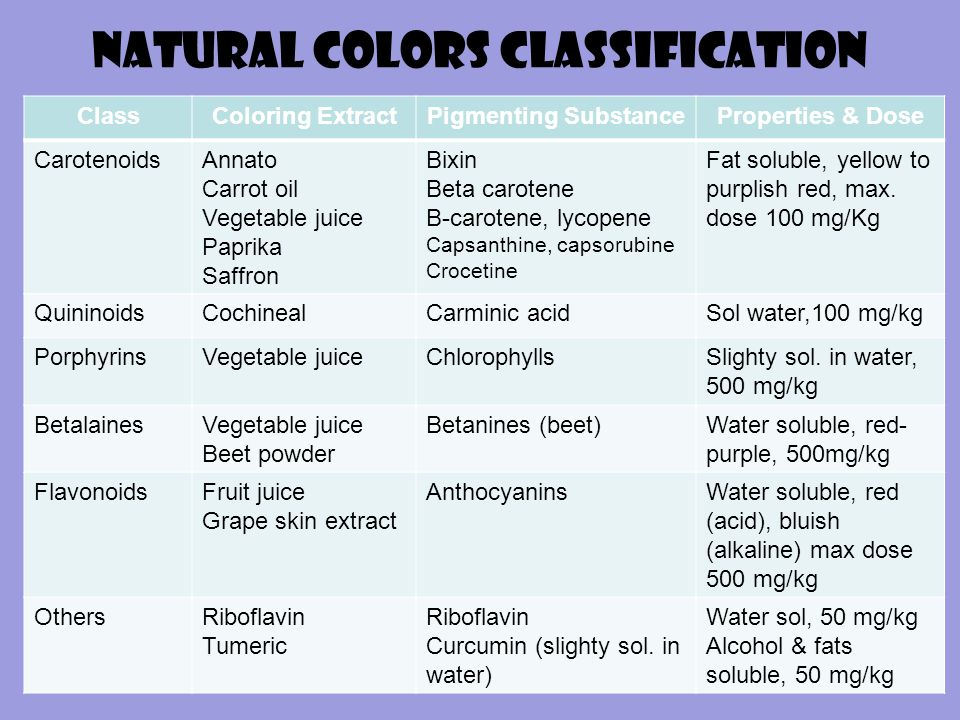 Natural Colors Classification