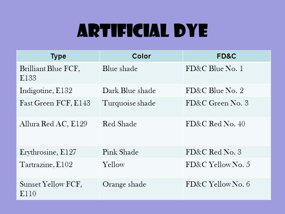Artificial Dye Brilliant Blue FCF, E133 Blue shade FD&C Blue No. 1