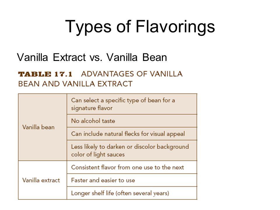 Types of Flavorings Vanilla Extract vs. Vanilla Bean