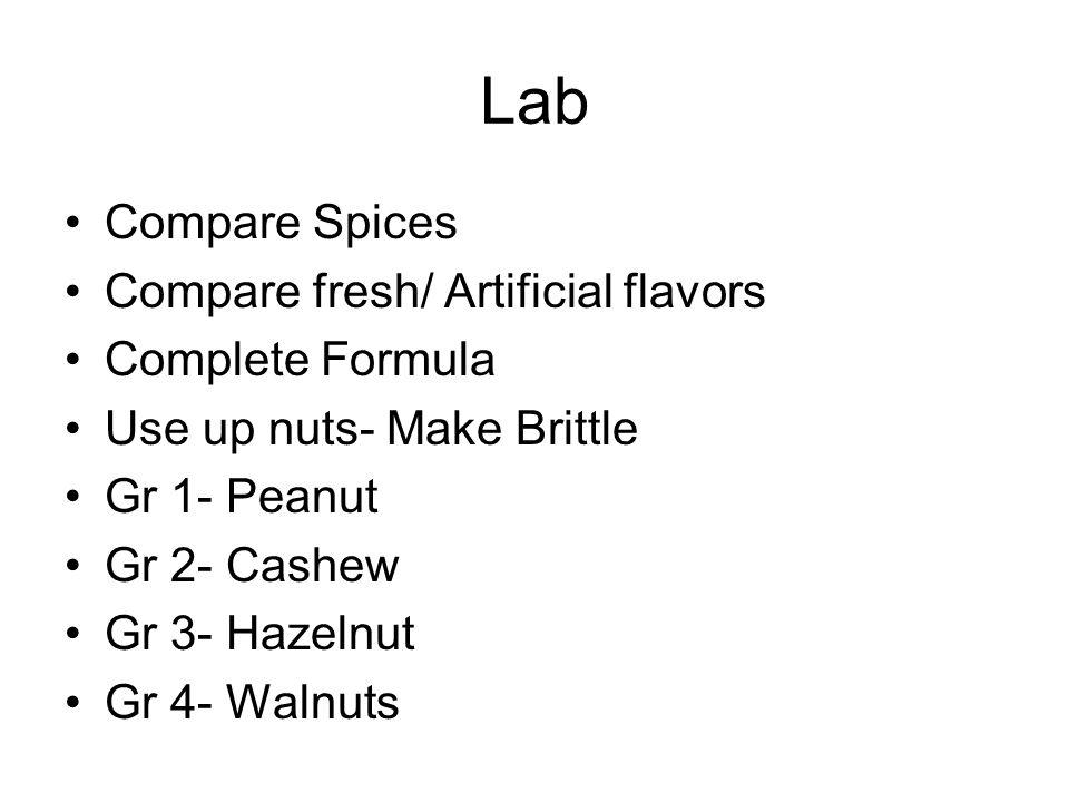 Lab Compare Spices Compare fresh/ Artificial flavors Complete Formula
